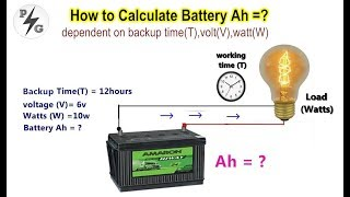 How to Calculate Battery Capacity- Ah / dependent on backup time(T), volt(V), watt(W)- (Part - 3)