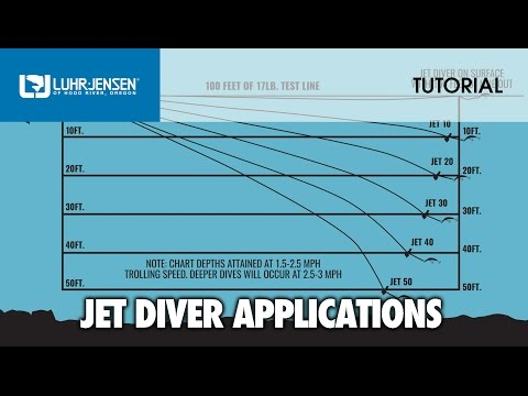 Proper Application And Rigging Of Luhr-Jensen® Jet Divers™: LJ TECH TIPS