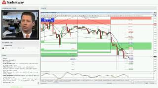 Forex Trading Strategy Session:  Trade FX Price Action in direct of the Trend