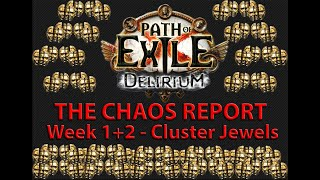 The Chaos Report - Week 1 + 2: Cluster Jewels   Path of Exile: Delirium Economy Guide