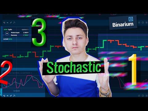 Binarium Индикатор Stochastic | 3 шага к ЗАРАБОТКУ | Настройка | на Бинарных Опционах