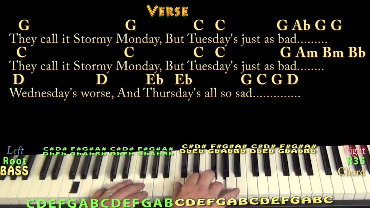 Stormy Monday Allman Brothers Piano Lesson Chord Chart With Chords