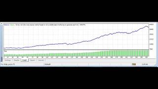 mediam old6 - best forex strategy with forex MT4