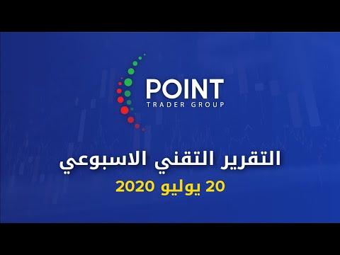التقرير التقني الاسبوعي 20 يوليو 2020 | Point Trader Group