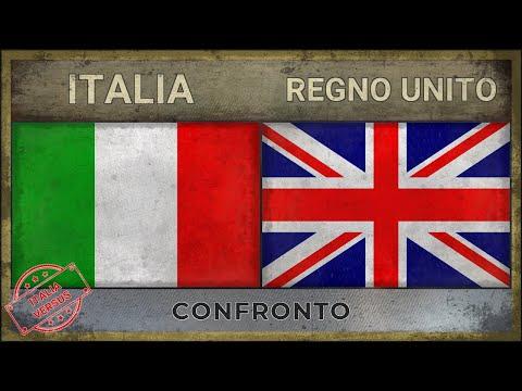 ITALIA vs REGNO UNITO   Classifica Potenze Militari   2018