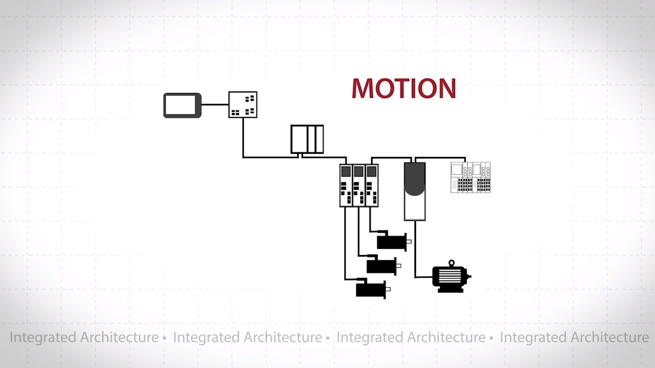 integrated architecture overview youtube