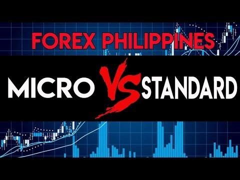 Philippines Forex