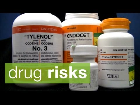 Biggest drug risks
