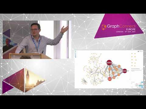 Graphs in Time and Space: A Visual Example — Dan Williams, Cambridge Intelligence