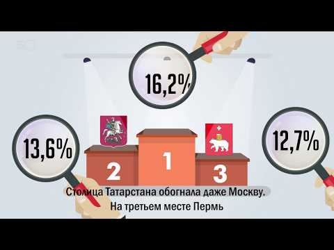 В Казани выросли цены на жилье. Переплюнули даже Москву