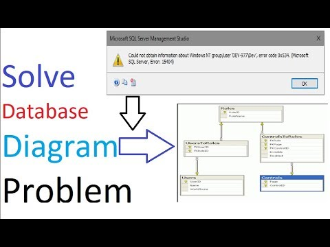 How to solve microsoft sql server management studio database diagram how to solve microsoft sql server management studio database diagram problem ccuart Images