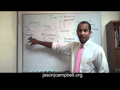 34. Section 2.0: Semiotics, Semiology, Sign and Saussure Lecture