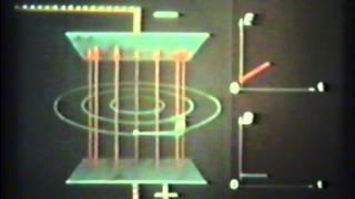 Электромагнитные волны(Электромагнитные волны., 2014-01-23T17:16:06.000Z)