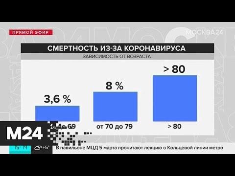 Ученые выяснили, кто умирает от коронавируса - Москва 24
