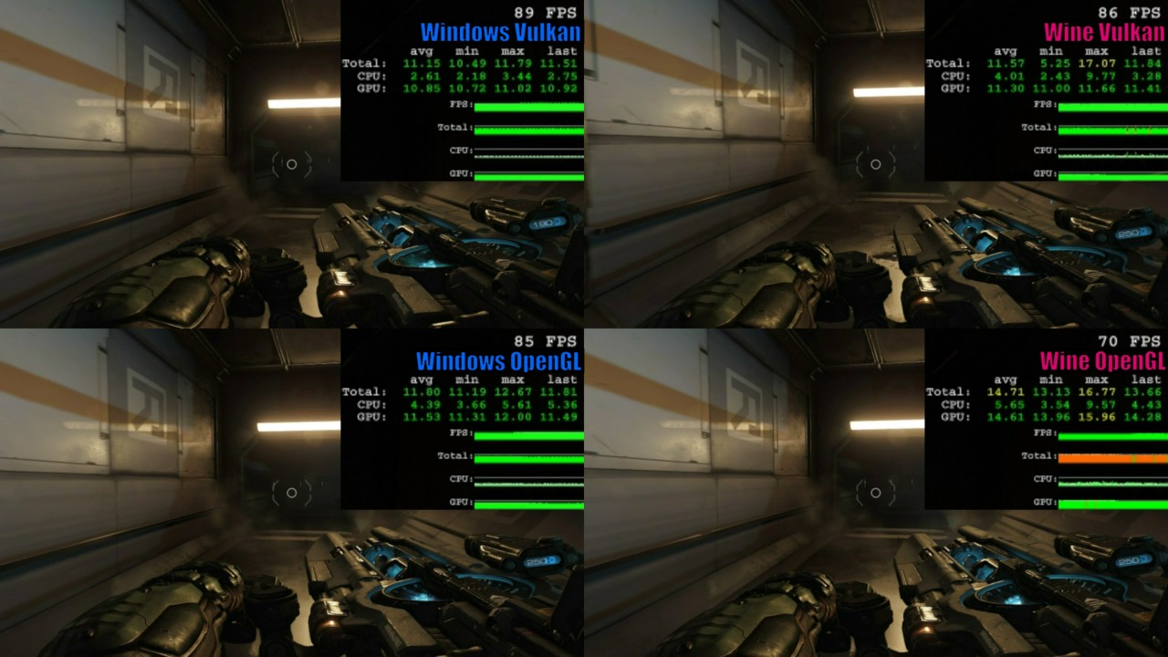 Doom 2016 Vulkan vs OpenGL on SteamOS & Windows