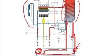 видео ГВС и отопление