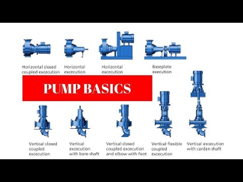 Pumps Basic Types & Operation | Piping Analysis