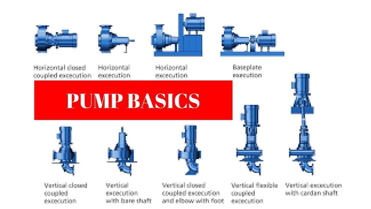 Types Of Hydraulic Motors : Types of pump diagram file convertor