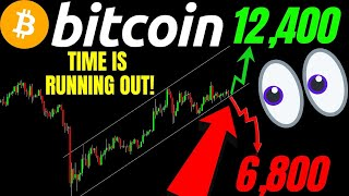 TIME RUNNING OUT FOR BITCOIN LITECOIN ETHEREUM and DOW JONES Crypto TA, analysis, news, trading