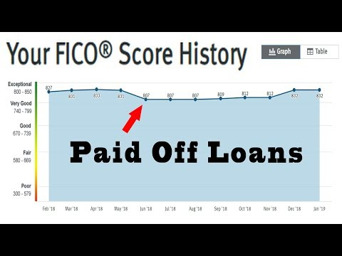 Paying off student loan decrease credit score