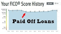 How Paying off Loans Affect FICO Score