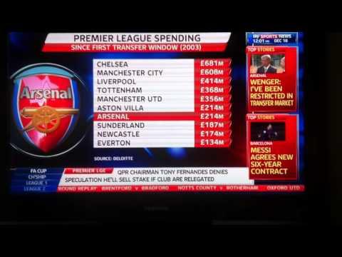 Arsene Wenger: restricted in the transfer market