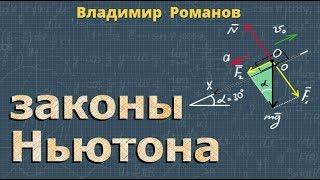первый и второй ЗАКОНЫ Ньютона решение задач 10 класс