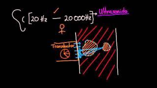 Imagen de ultrasonido para medicina   Sonido y ondas mecánicas   Física   Khan Academy en Español