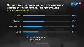 Фото Окончание местного блока и начало часа (Россия 24 - ГТРК Алтай, 17.10.2021)