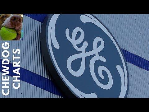 Stock Market: Investing In GE?