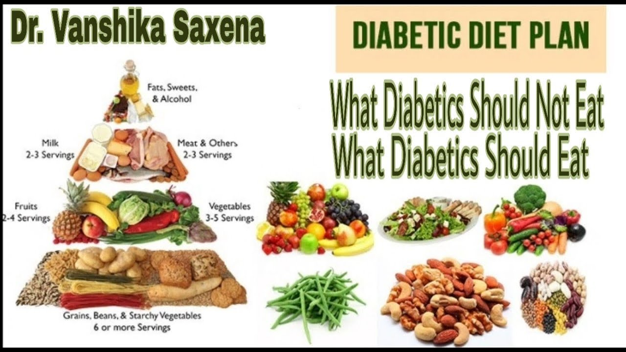 Diabetic Diet plan | What Diabetics Should Eat | What Diabetics Should Not Eat | Dr.Vanshika Saxena