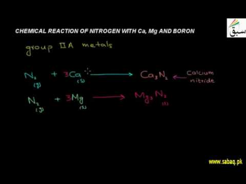 Chemical Reaction Of Nitrogen With Calcium, Magnesium, And Boron, Chemistry Lecture | Sabaq.pk |