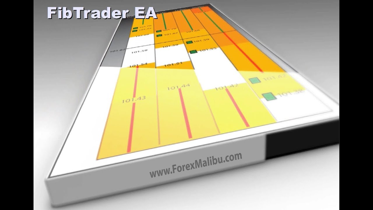 Forex Expert Advisors (FX EA) for automated forex trading