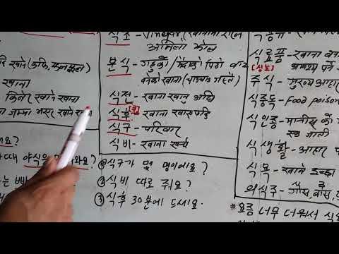 Korean language(Nepali) कोरियन भाषा सिकौ  (3)