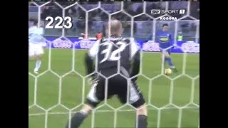 Alessandro Del Piero - All 250 Goals scored in Juventus Part #5