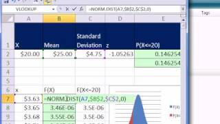 Excel 2010 Preview #6: Normal Distribution Statistic Functions NORM.DIST & NORM.S.DIST
