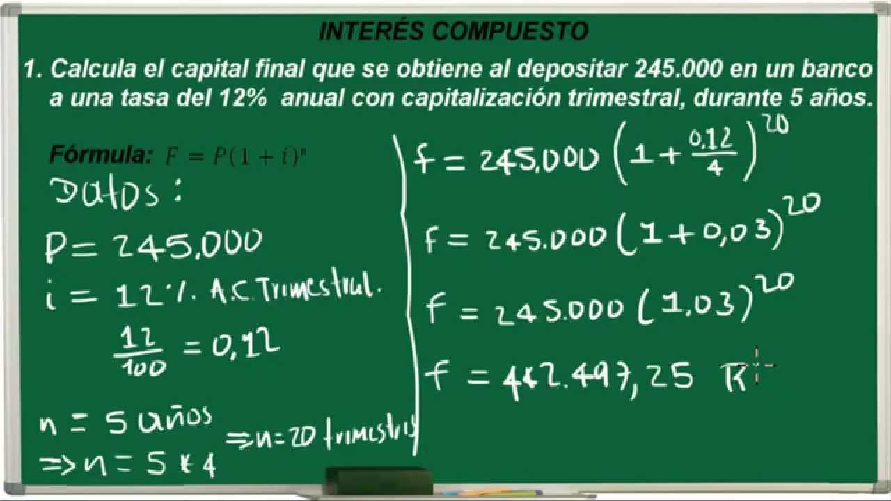 Formula de opțiune de volatilitate implicită