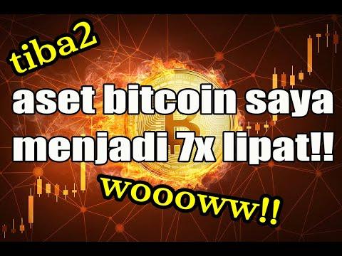 cara mendapatkan uang dari bitcoin dengan mudah