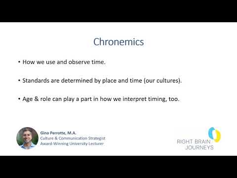 Students Com Chronemics is the study of the role of time in communication. students com