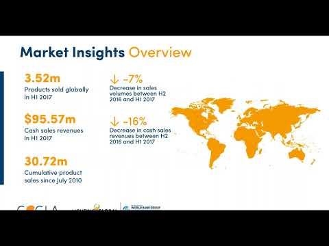 Global Off-Grid Solar Market Report H1 2017 Webinar