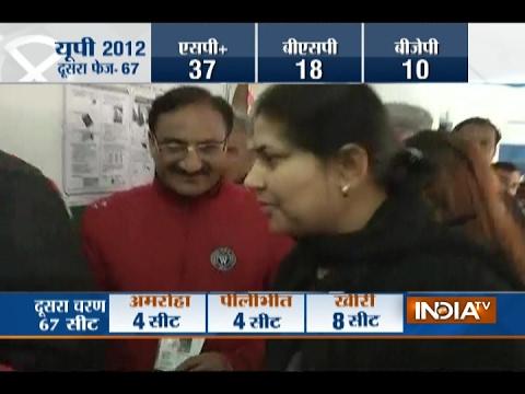 Uttarakhand Polls 2017: Former CM Ramesh Pokhriyal Arrives to Cast his Vote