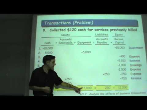 Principles of Accounting - Lecture 04