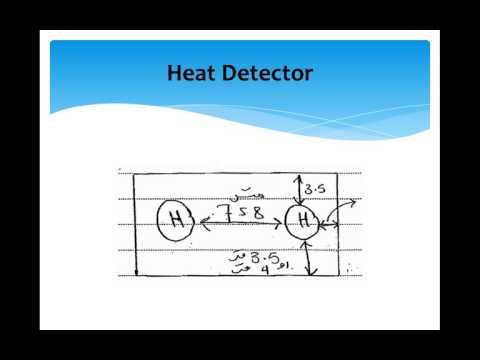 Heat and Beam detector