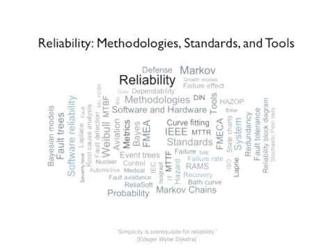 Reliability 1 - Introduction