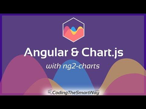Angular & Chart js (with ng2-charts) - CodingTheSmartWay com