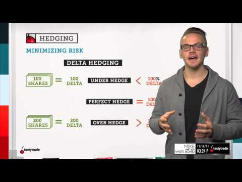 Hedging Positions | Options Trading Concepts