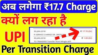 Fi Charges | क्यों लग रहा है Rs 17.70 का charge | Bank ne Rs 17.70 kaat liye | SBI FI charges