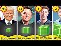 Vergleich Der Reichsten Personen!