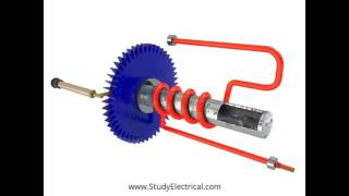 Motor Overload Protection - Working Animation of Overload Relay