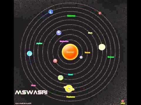 spinning solar system animation - photo #24